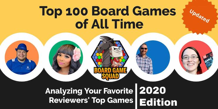 Top 100 Board Games of All Time